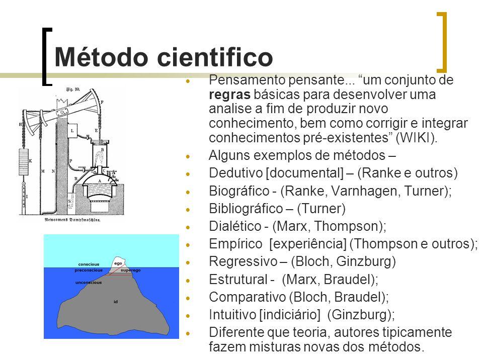 A questão de método Método cientifico