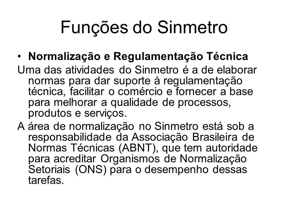 Funções do Sinmetro Normalização e Regulamentação Técnica