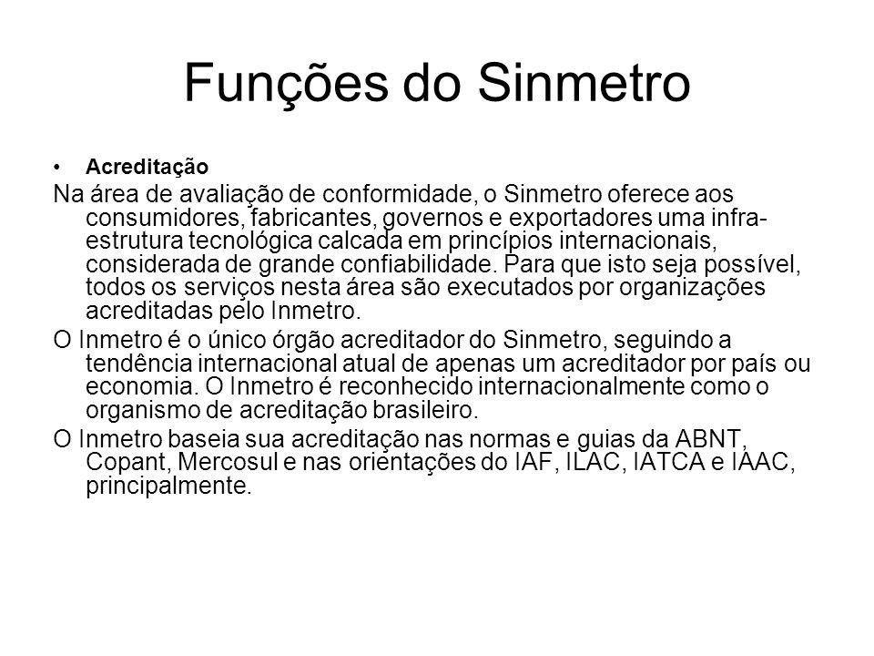 Funções do Sinmetro Acreditação.