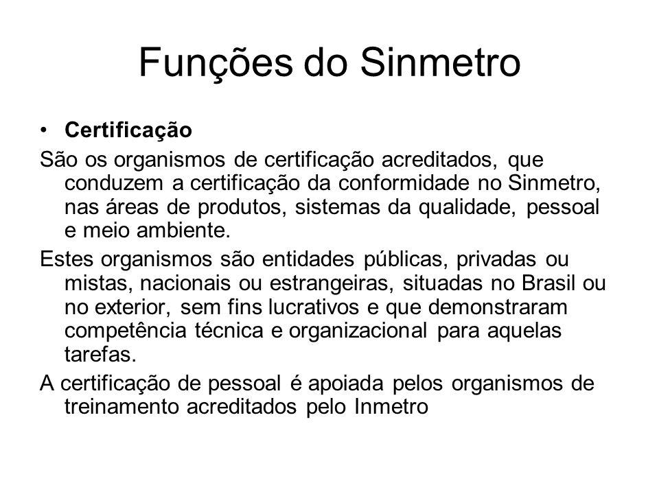 Funções do Sinmetro Certificação