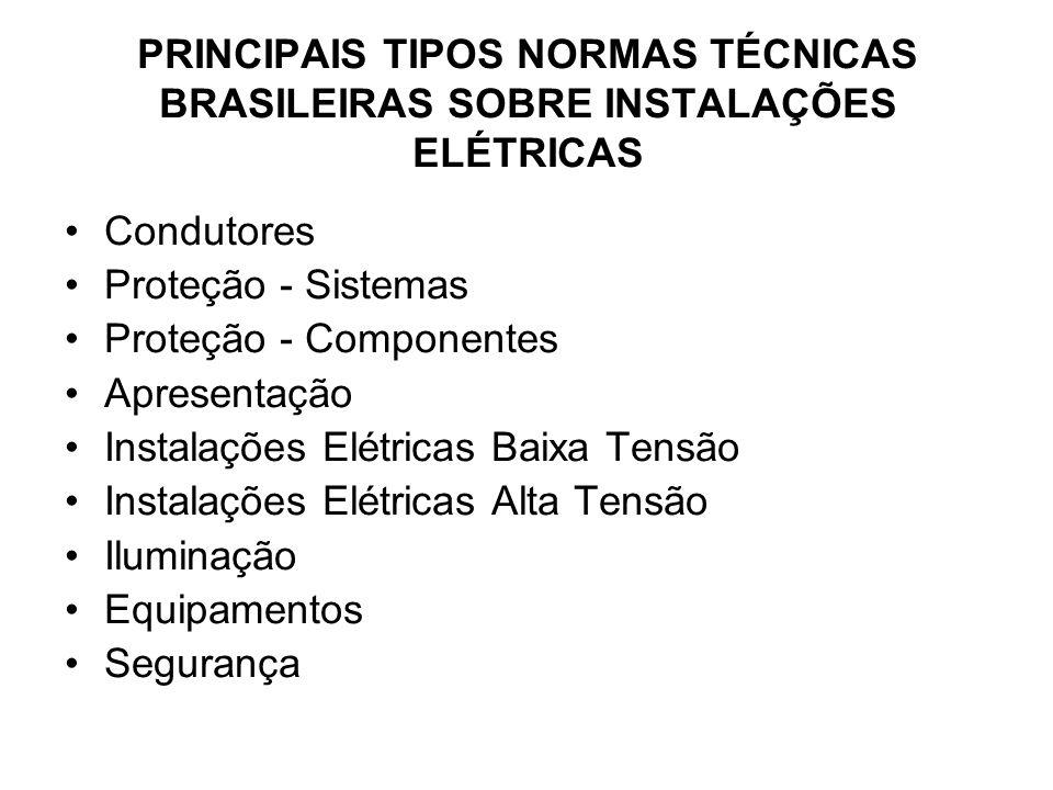 PRINCIPAIS TIPOS NORMAS TÉCNICAS BRASILEIRAS SOBRE INSTALAÇÕES ELÉTRICAS