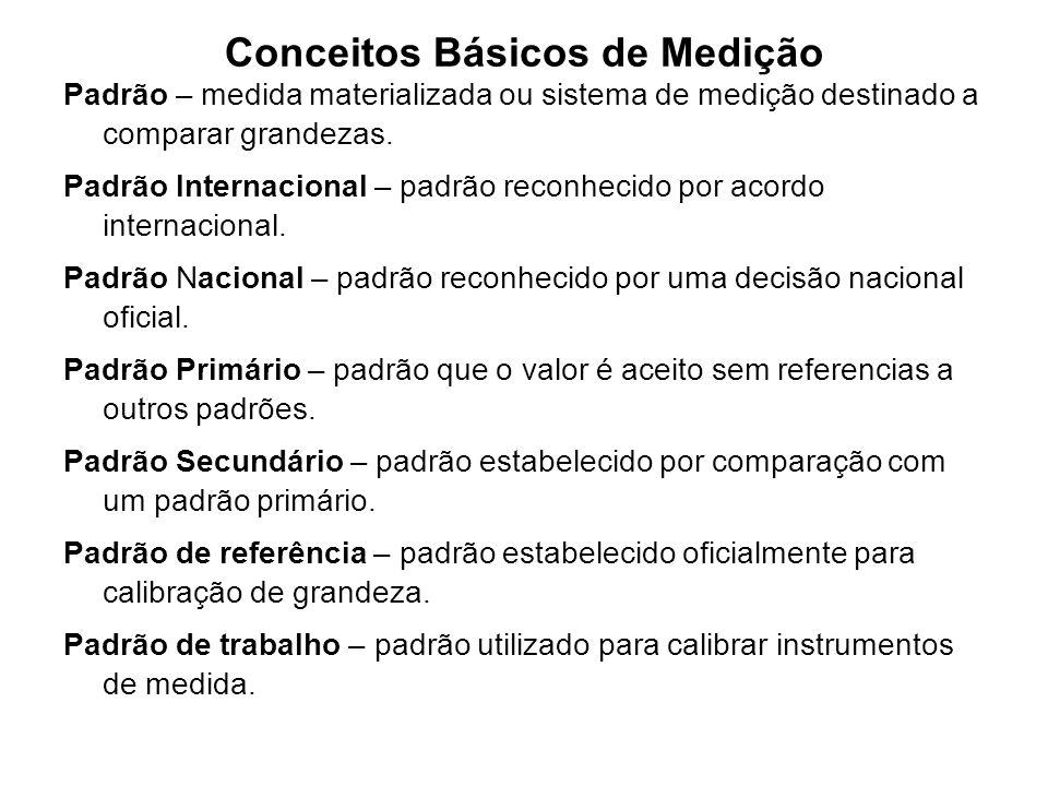 Conceitos Básicos de Medição