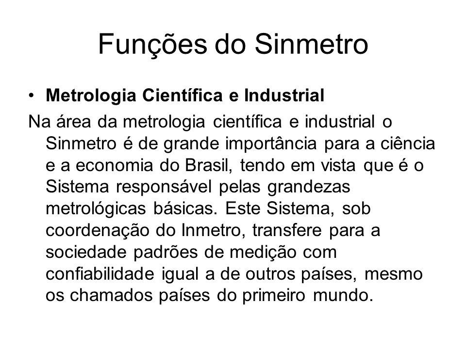 Funções do Sinmetro Metrologia Científica e Industrial