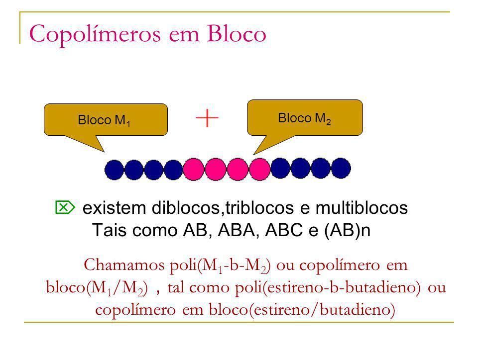 Copolímeros em Bloco  existem diblocos,triblocos e multiblocos