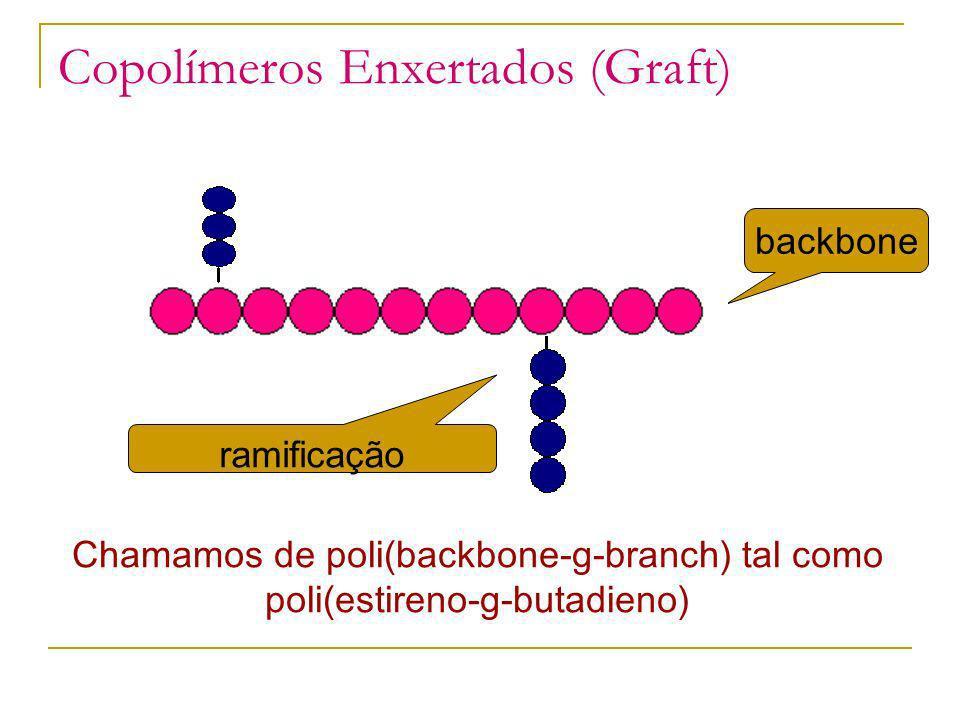 Copolímeros Enxertados (Graft)