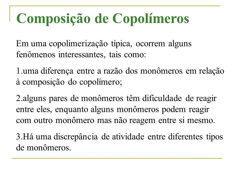Composição de Copolímeros