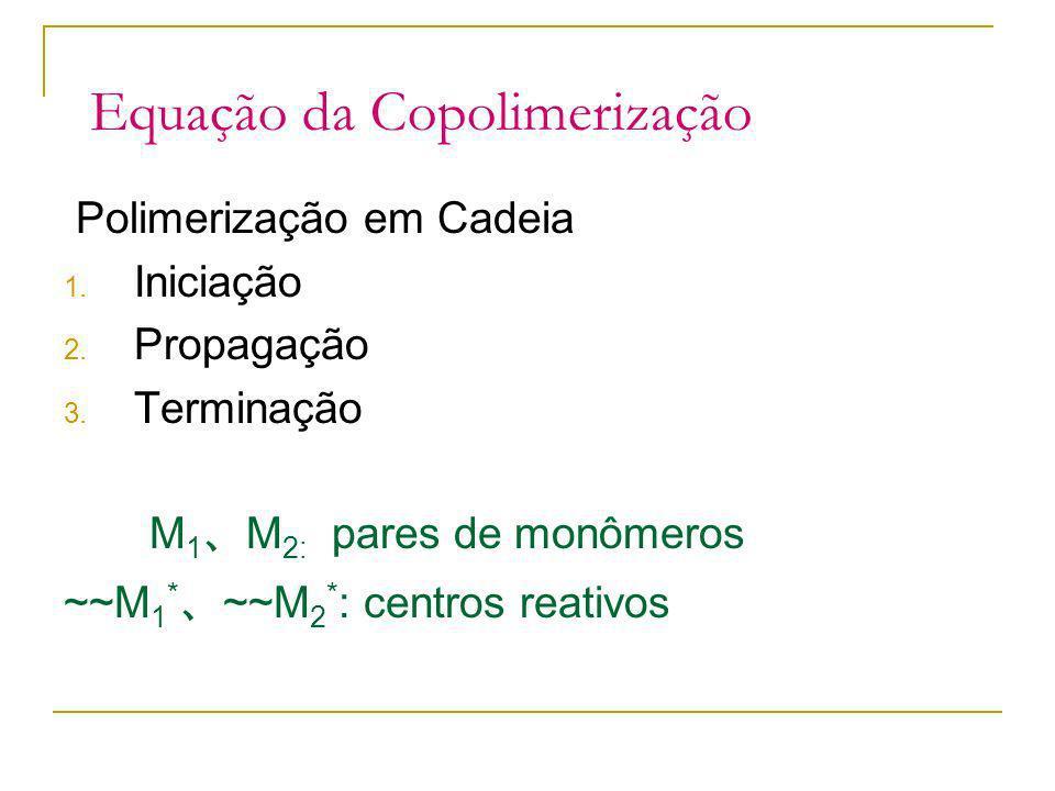 Equação da Copolimerização