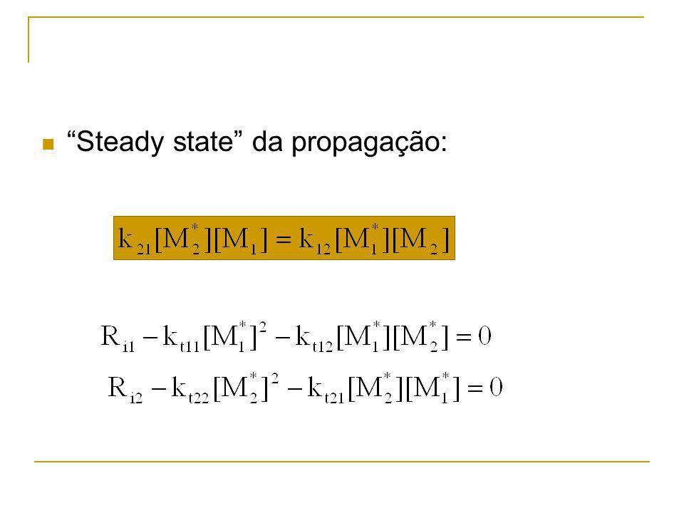 Steady state da propagação: