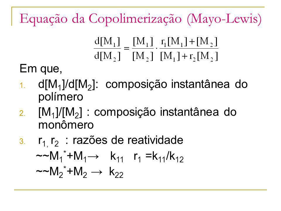 Equação da Copolimerização (Mayo-Lewis)