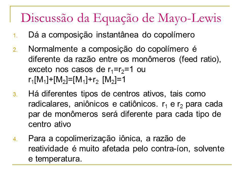 Discussão da Equação de Mayo-Lewis
