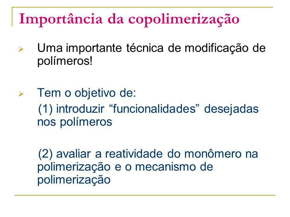 Importância da copolimerização
