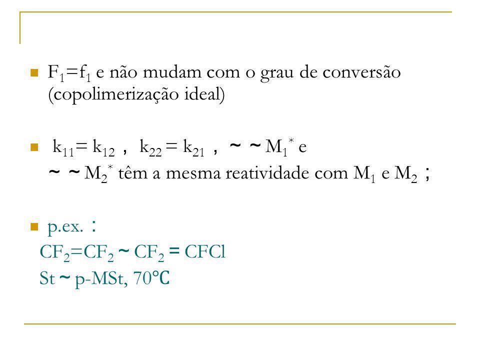 F1=f1 e não mudam com o grau de conversão (copolimerização ideal)