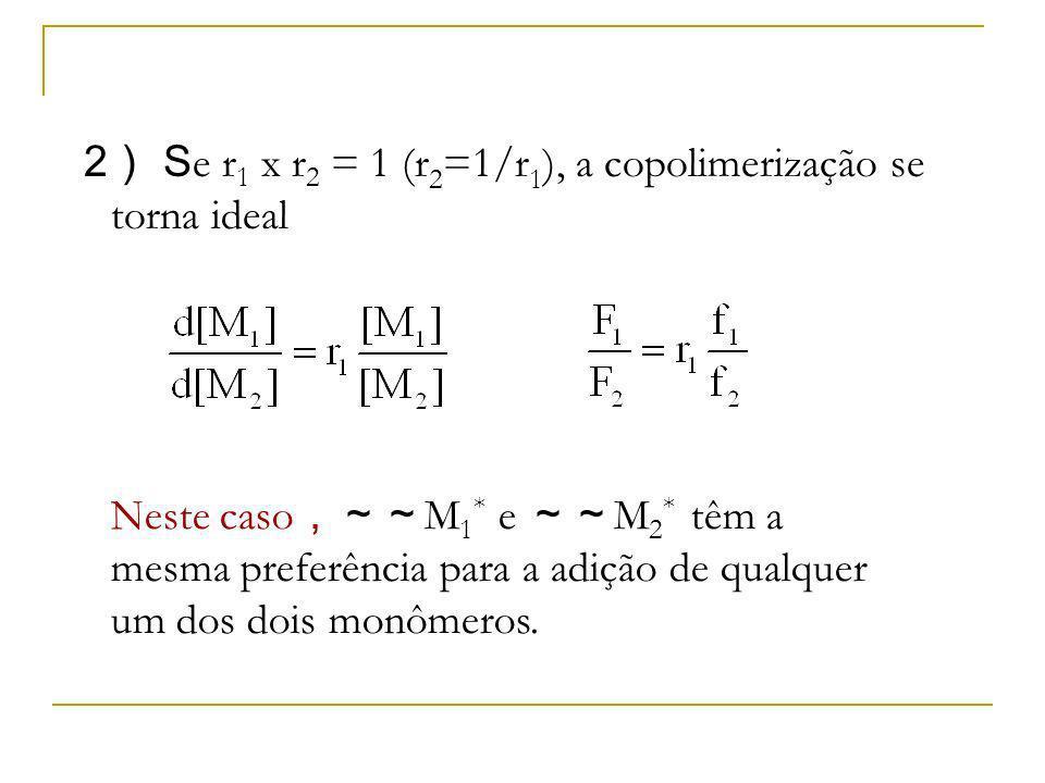 2) Se r1 x r2 = 1 (r2=1/r1), a copolimerização se torna ideal