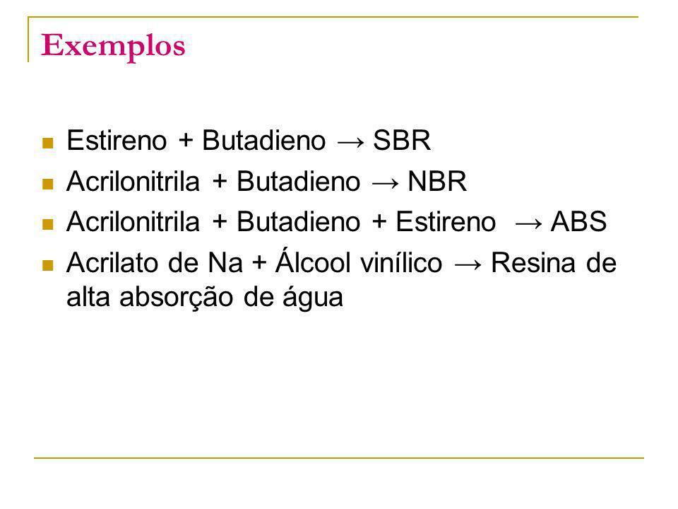 Exemplos Estireno + Butadieno → SBR Acrilonitrila + Butadieno → NBR