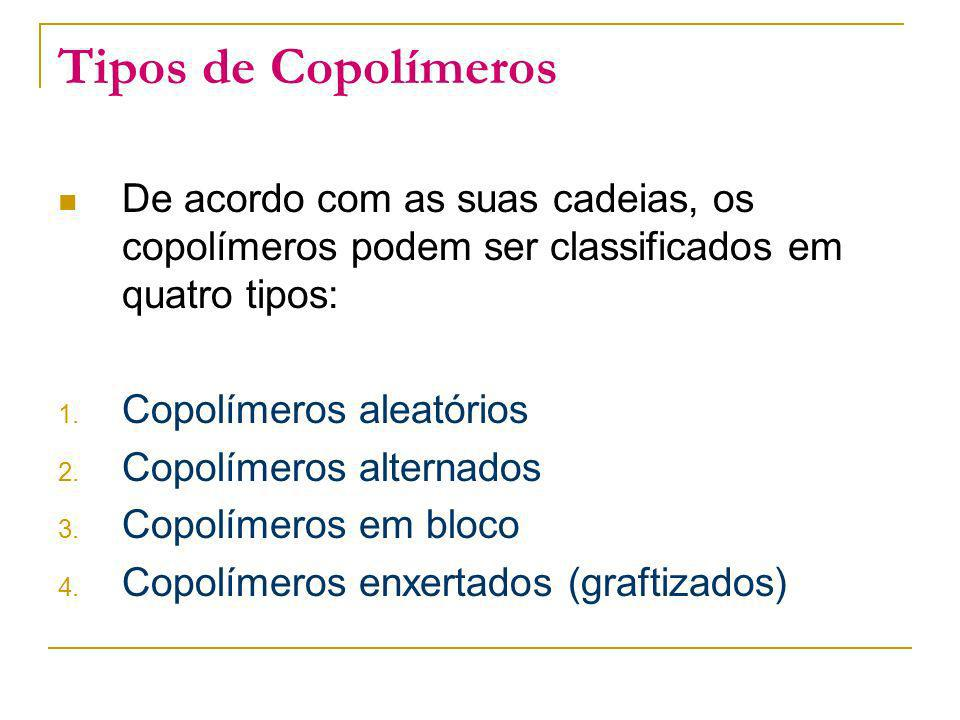 Tipos de Copolímeros De acordo com as suas cadeias, os copolímeros podem ser classificados em quatro tipos: