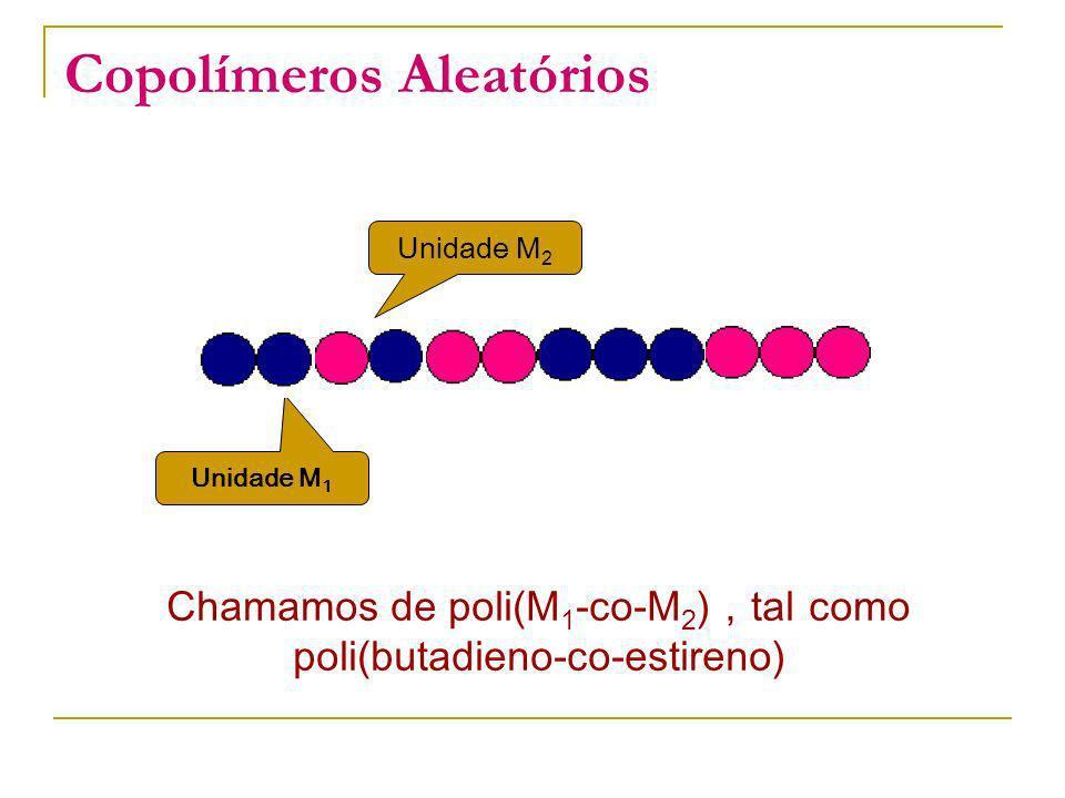 Copolímeros Aleatórios