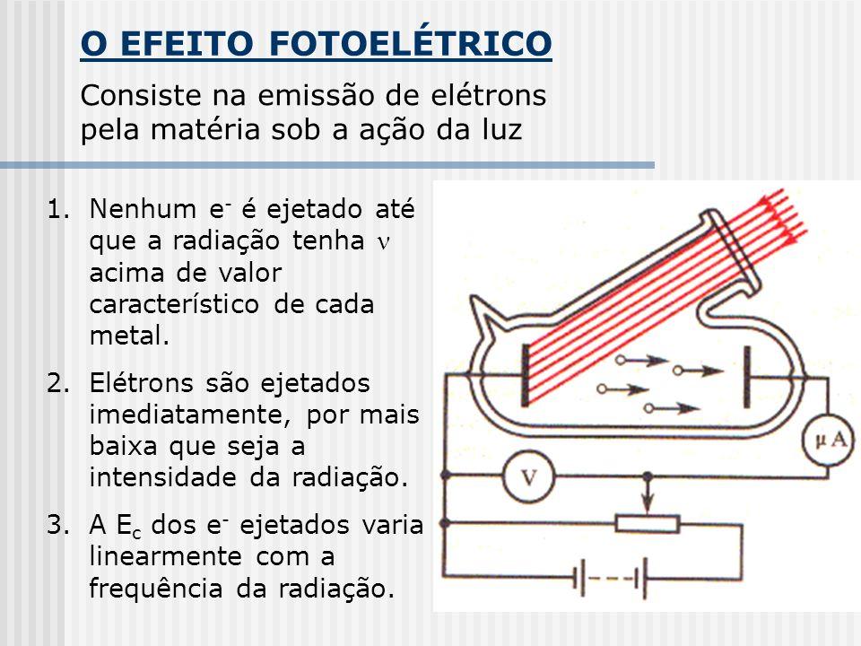 O EFEITO FOTOELÉTRICO Consiste na emissão de elétrons pela matéria sob a ação da luz.