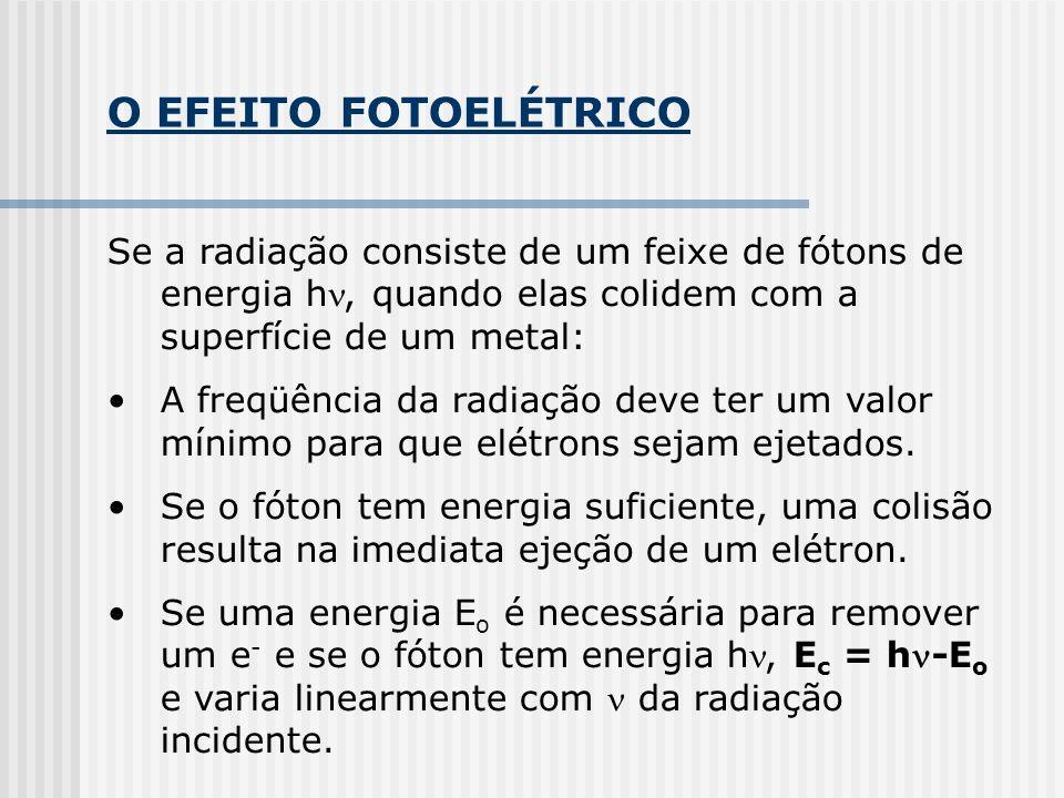O EFEITO FOTOELÉTRICO Se a radiação consiste de um feixe de fótons de energia h, quando elas colidem com a superfície de um metal: