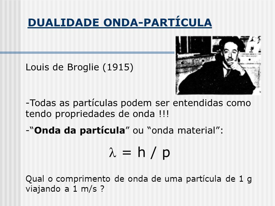  = h / p DUALIDADE ONDA-PARTÍCULA Louis de Broglie (1915)