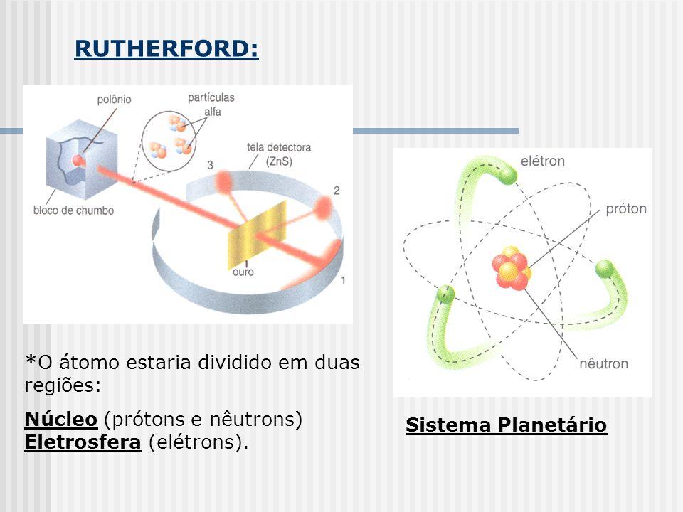 RUTHERFORD: *O átomo estaria dividido em duas regiões: