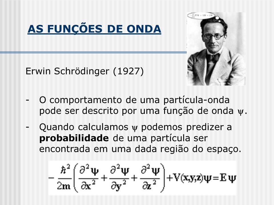 AS FUNÇÕES DE ONDA Erwin Schrödinger (1927)