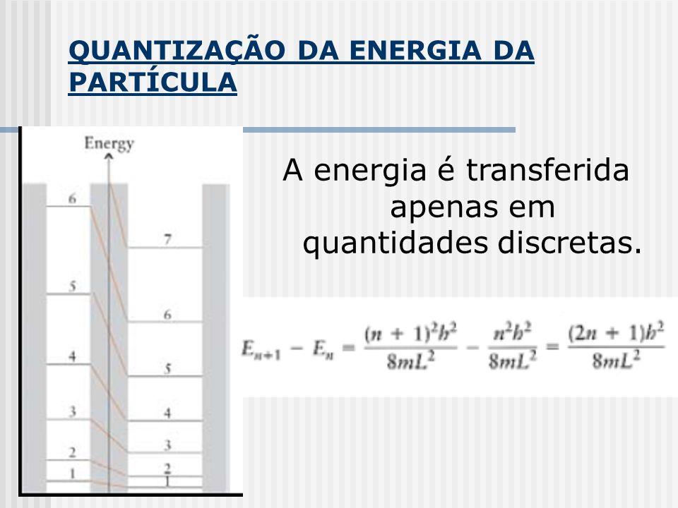 A energia é transferida apenas em quantidades discretas.