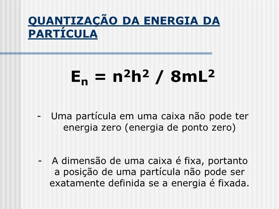 En = n2h2 / 8mL2 QUANTIZAÇÃO DA ENERGIA DA PARTÍCULA
