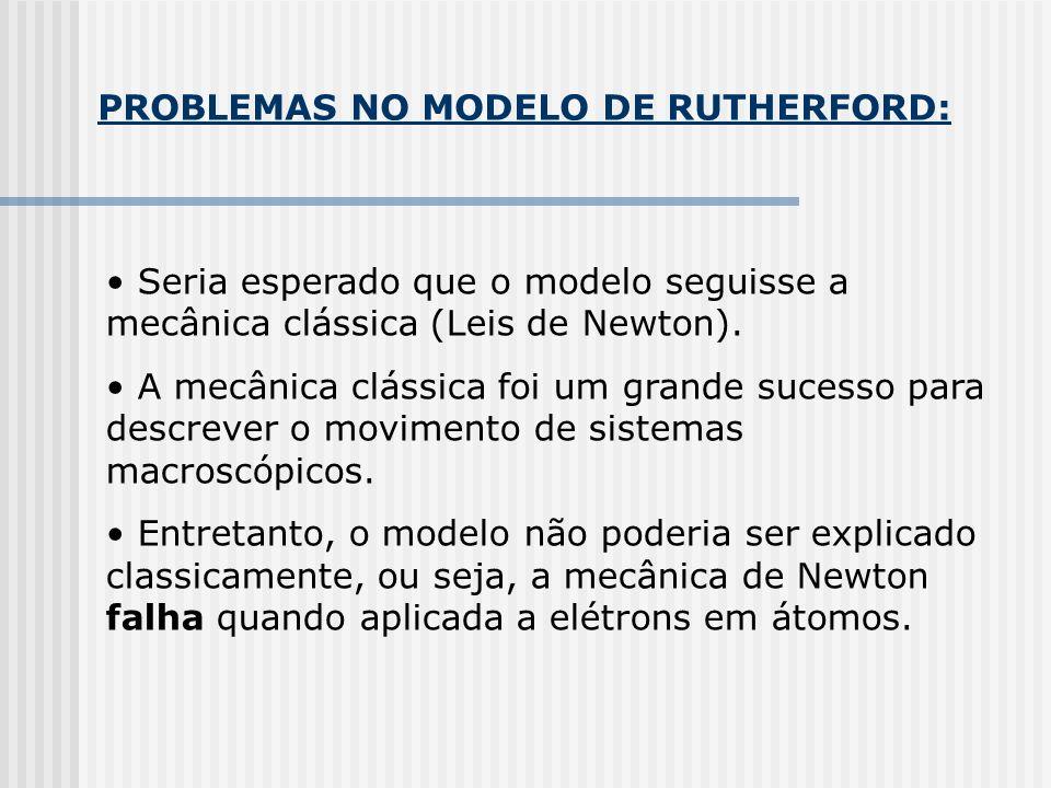 PROBLEMAS NO MODELO DE RUTHERFORD:
