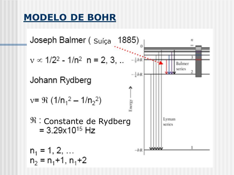 MODELO DE BOHR Suíça Constante de Rydberg
