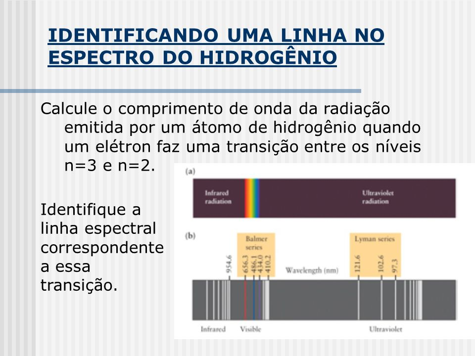 IDENTIFICANDO UMA LINHA NO ESPECTRO DO HIDROGÊNIO