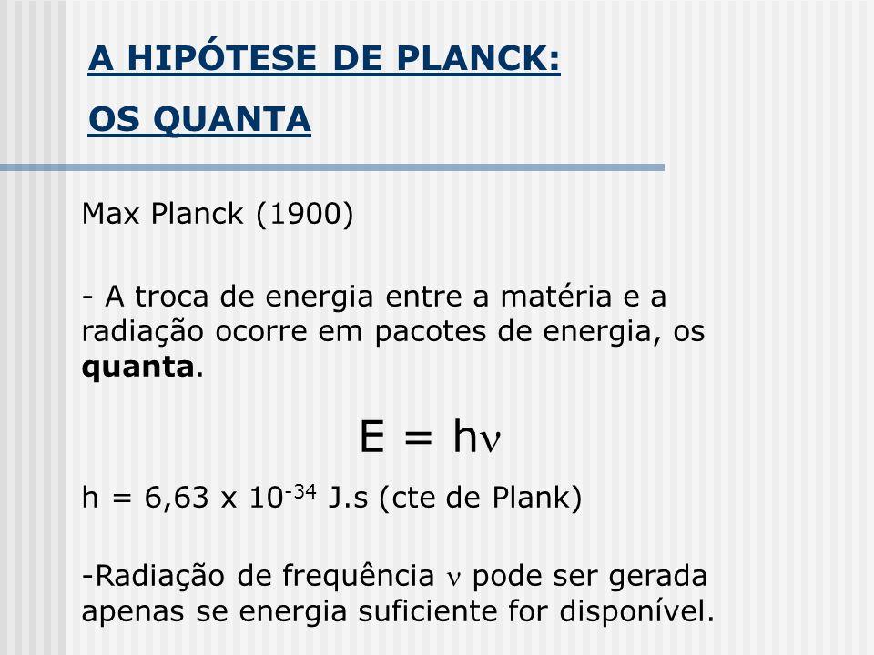 E = h A HIPÓTESE DE PLANCK: OS QUANTA Max Planck (1900)