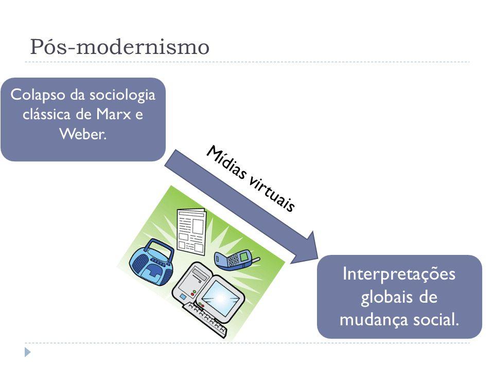 Pós-modernismo Interpretações globais de mudança social.