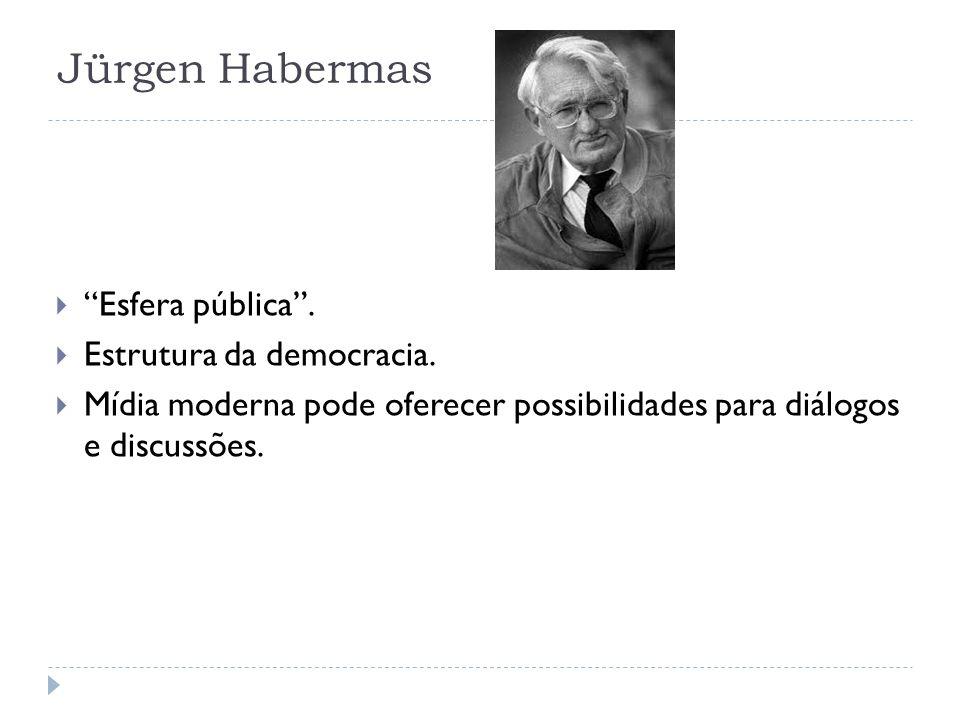 Jürgen Habermas Esfera pública . Estrutura da democracia.