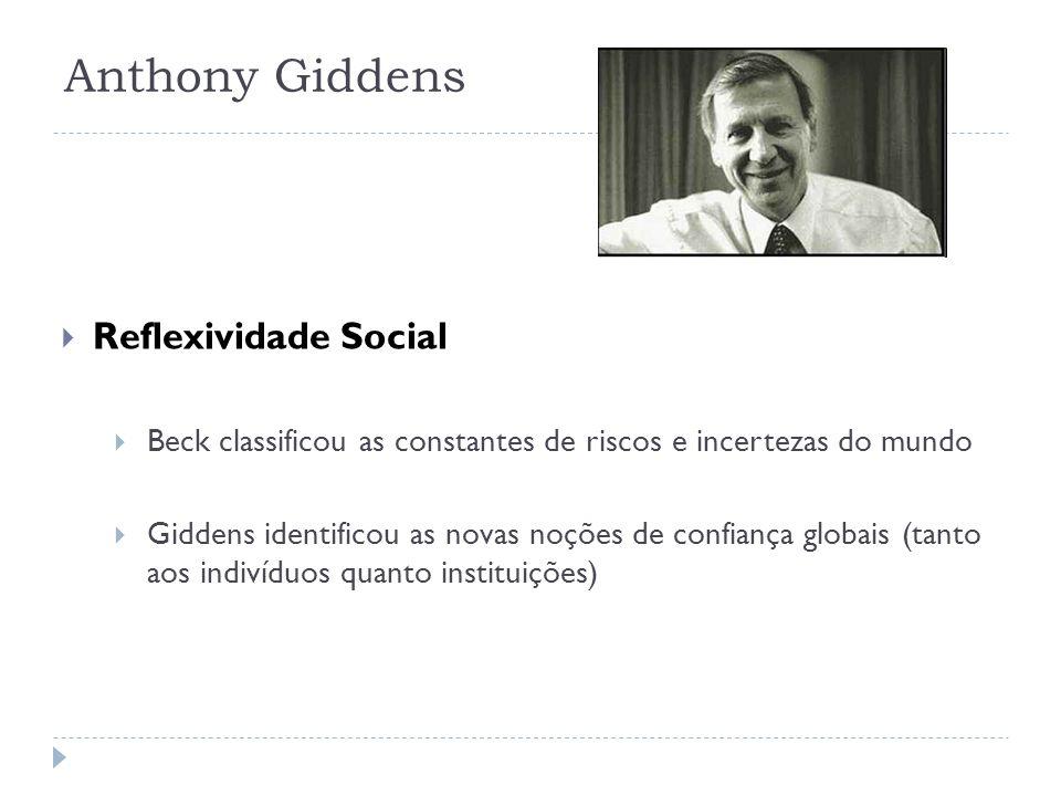 Anthony Giddens Reflexividade Social