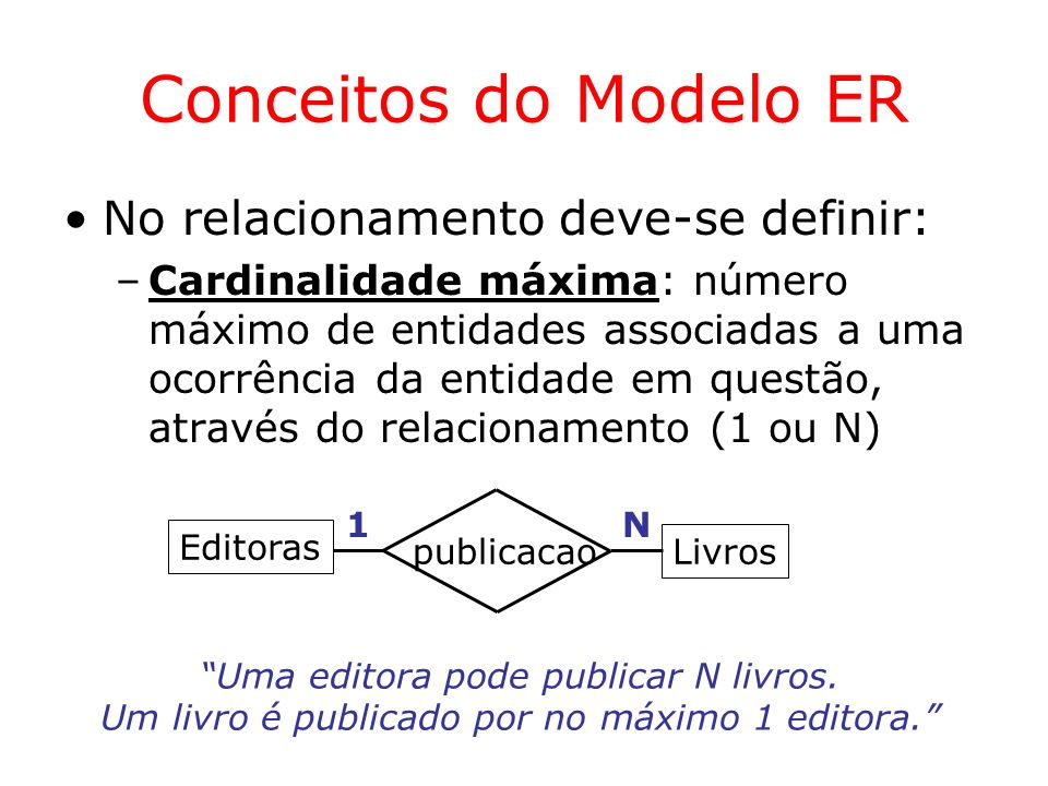 Conceitos do Modelo ER No relacionamento deve-se definir:
