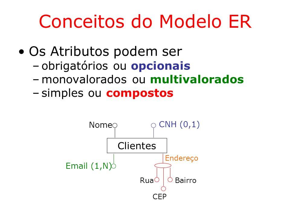 Conceitos do Modelo ER Os Atributos podem ser