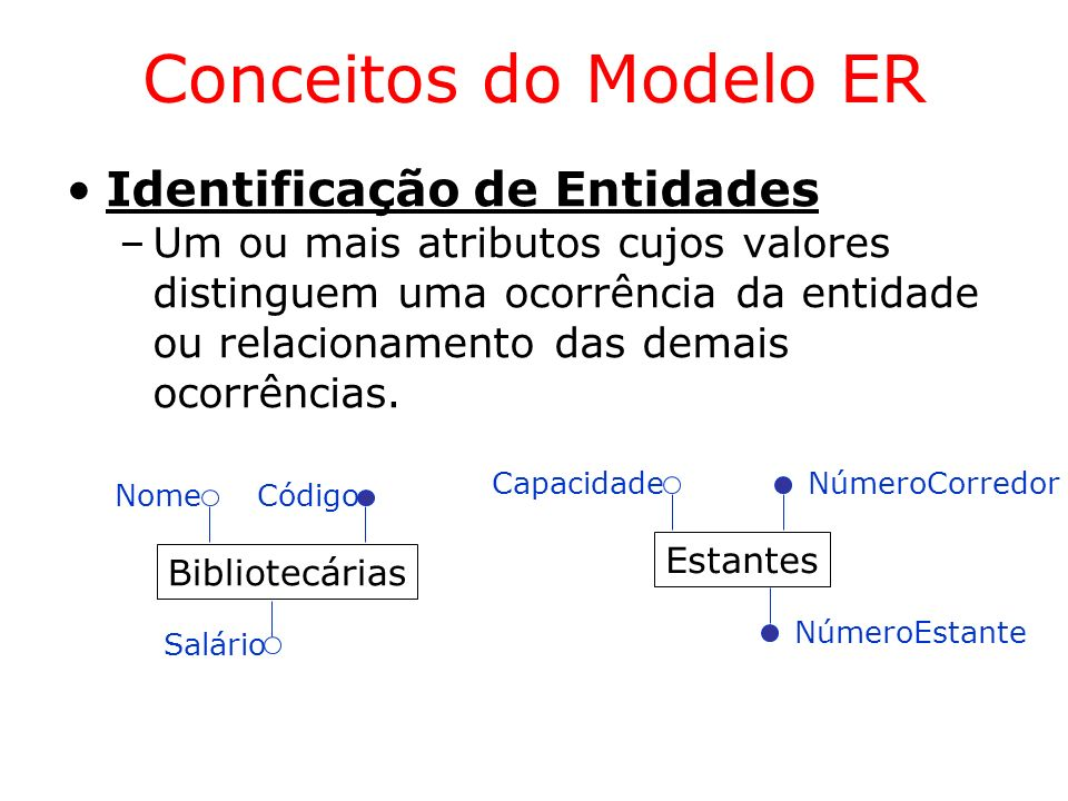 Conceitos do Modelo ER Identificação de Entidades