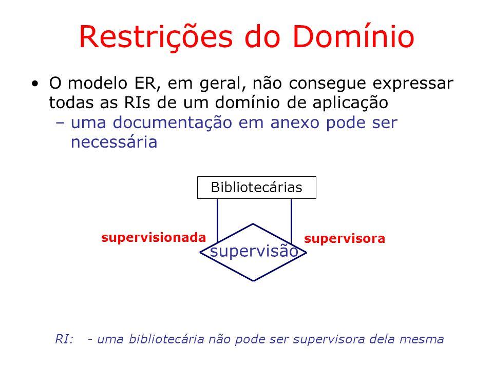 Restrições do Domínio O modelo ER, em geral, não consegue expressar todas as RIs de um domínio de aplicação.