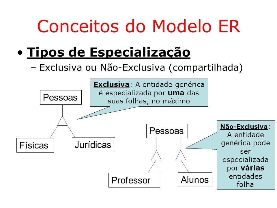 Conceitos do Modelo ER Tipos de Especialização