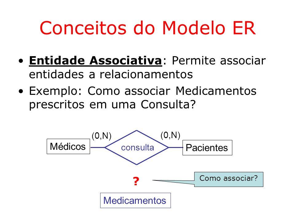 Conceitos do Modelo ER Entidade Associativa: Permite associar entidades a relacionamentos.