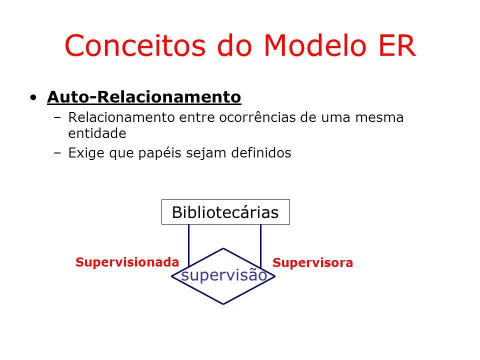 Conceitos do Modelo ER Auto-Relacionamento Bibliotecárias supervisão
