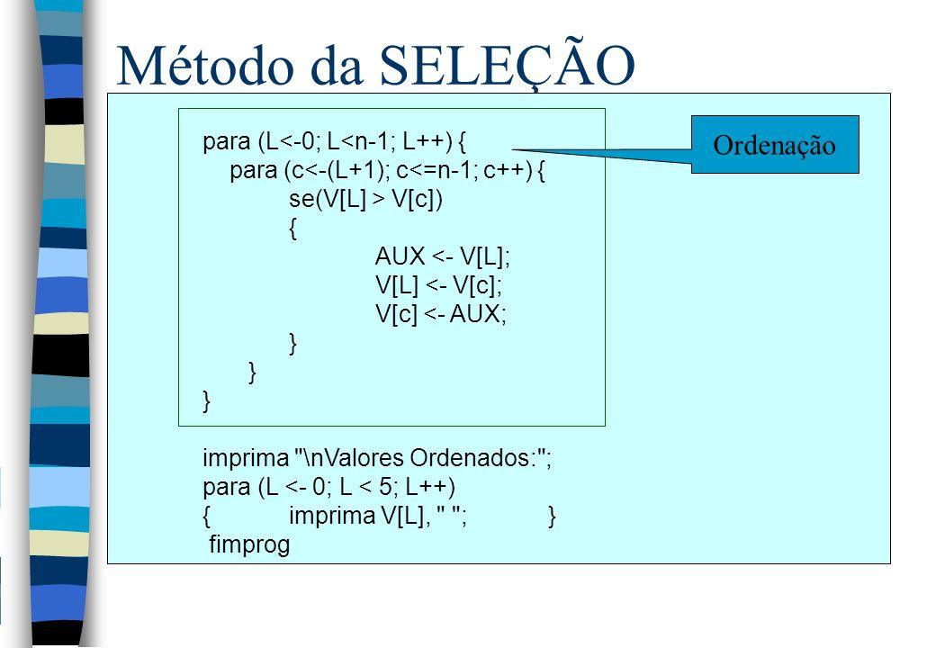 Método da SELEÇÃO Ordenação para (L<-0; L<n-1; L++) {