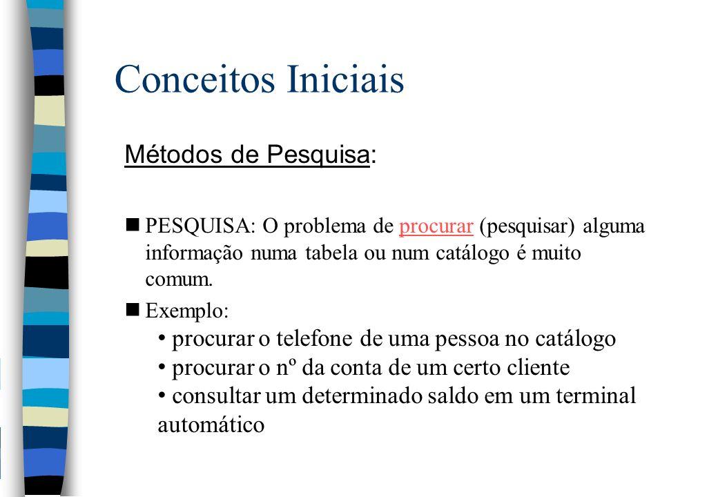 Conceitos Iniciais Métodos de Pesquisa: