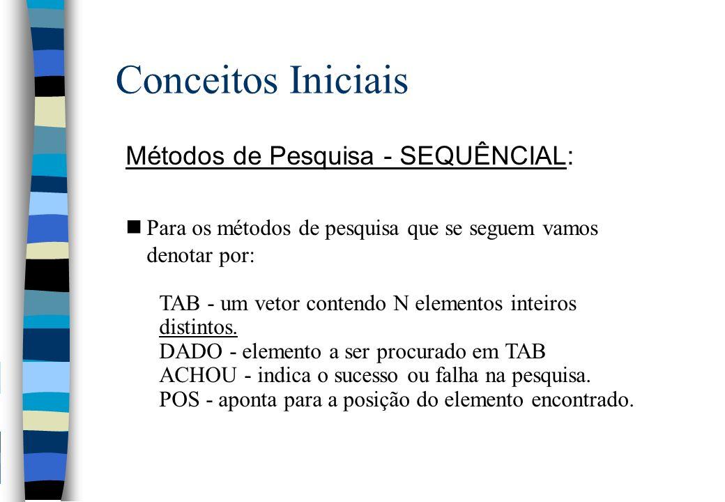 Conceitos Iniciais Métodos de Pesquisa - SEQUÊNCIAL: