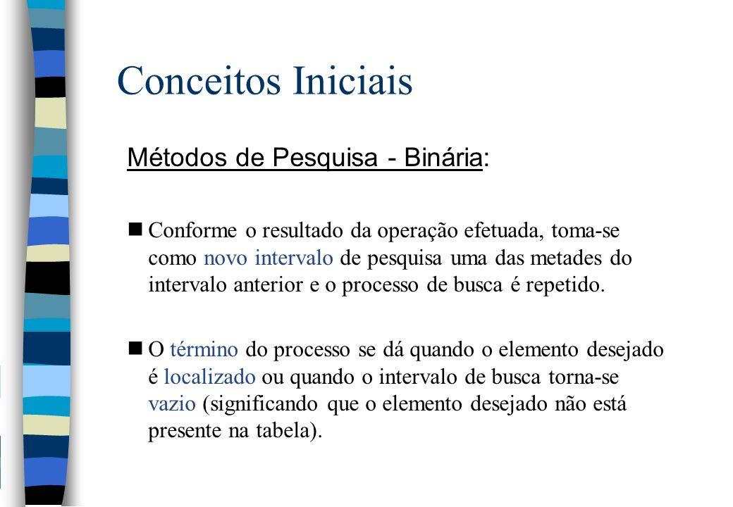 Conceitos Iniciais Métodos de Pesquisa - Binária: