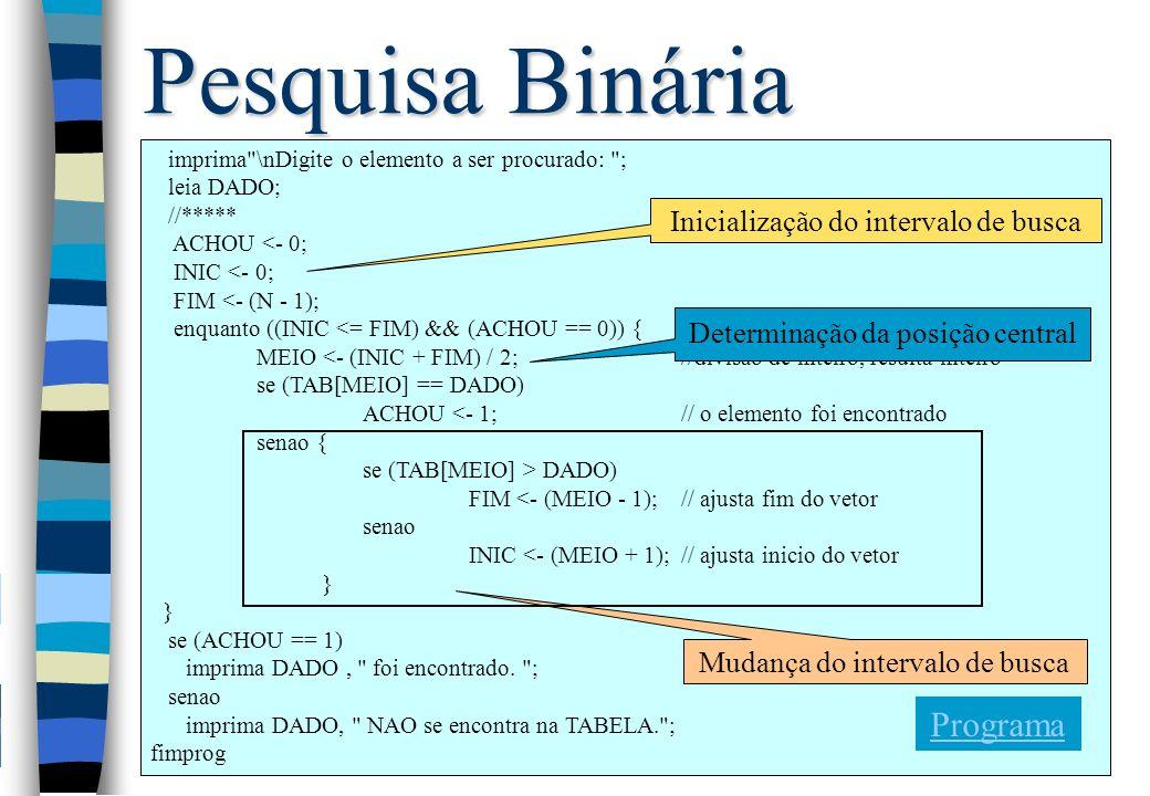 Pesquisa Binária Programa Inicialização do intervalo de busca