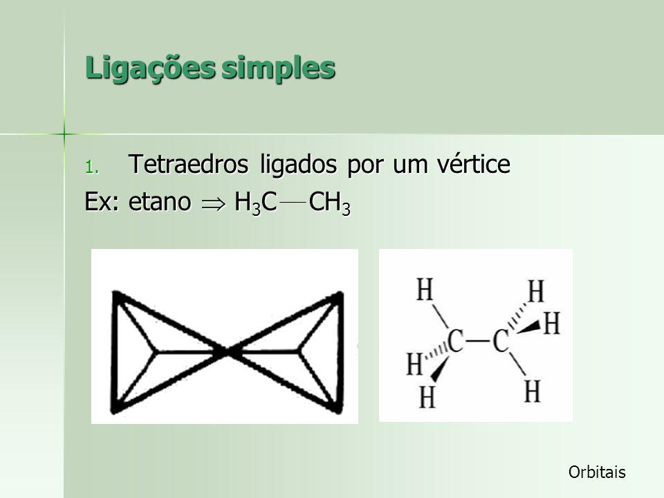 Ligações simples Tetraedros ligados por um vértice Ex: etano  H3C CH3