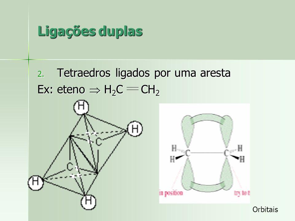 Ligações duplas Tetraedros ligados por uma aresta Ex: eteno  H2C CH2