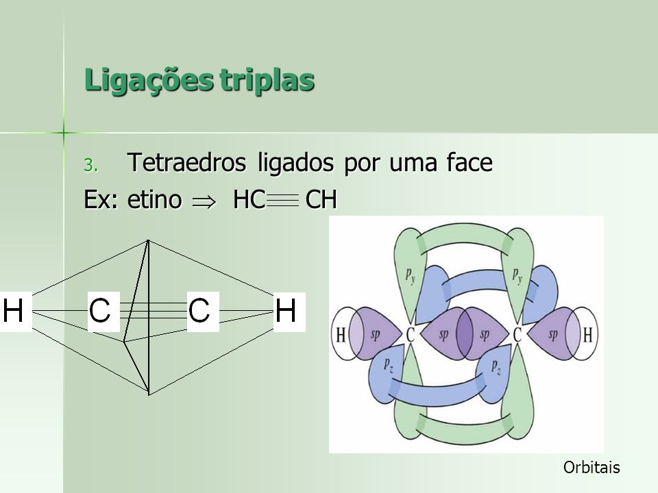 Ligações triplas Tetraedros ligados por uma face Ex: etino  HC CH