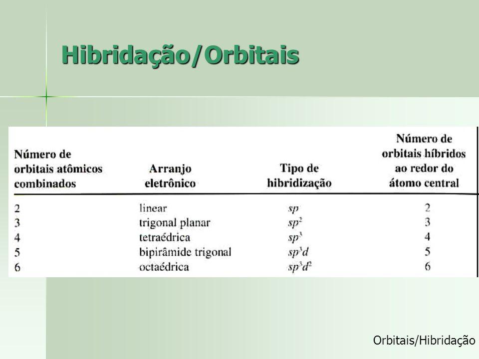 Hibridação/Orbitais Orbitais/Hibridação